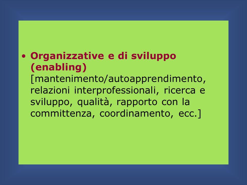 Organizzative e di sviluppo (enabling) [mantenimento/autoapprendimento, relazioni interprofessionali, ricerca e sviluppo, qualità, rapporto con la committenza, coordinamento, ecc.]